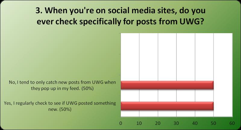 Social Media Poll Q3